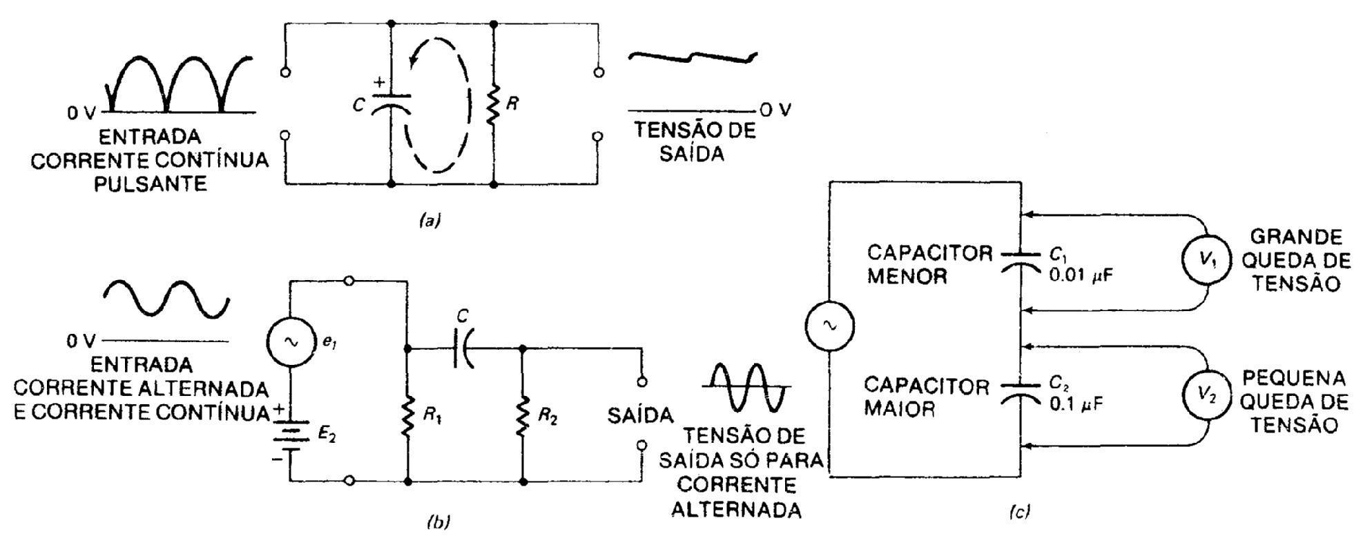 ... pode ser usado para deixar passar freqüências elevadas e rejeitar  baixas freqüências. Nesta aplicação, a baixa freqüência é uma tensão  contínua, ... b76e0dd448