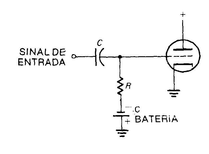 Uma vez que não existe normalmente fluxo de corrente no circuito de grade  de uma válvula, a bateria C não precisa ter capacidade para fornecer  corrente. e76cd6a65a