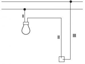 diagrama-funcional
