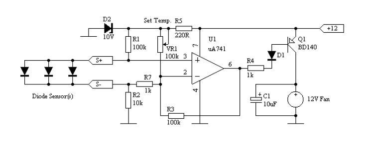 controle-ventiladores